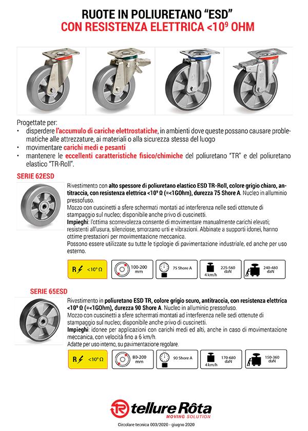 tellure_rota_esd_con_resistenza_elettrica_info-1